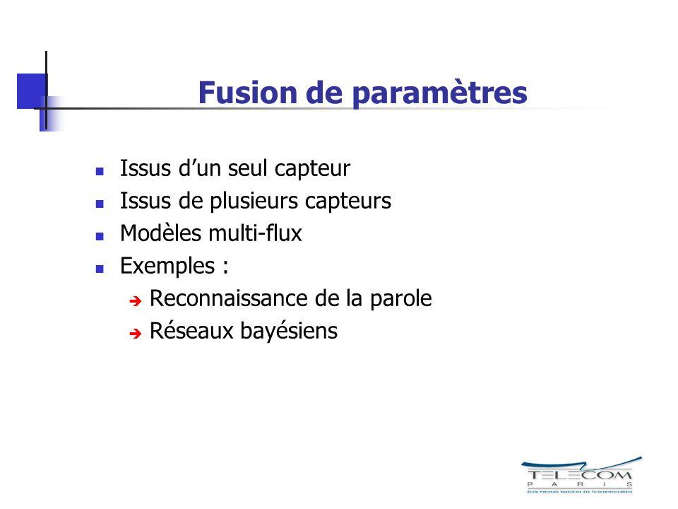 Fusion de paramètres Issus d'un seul capteur
