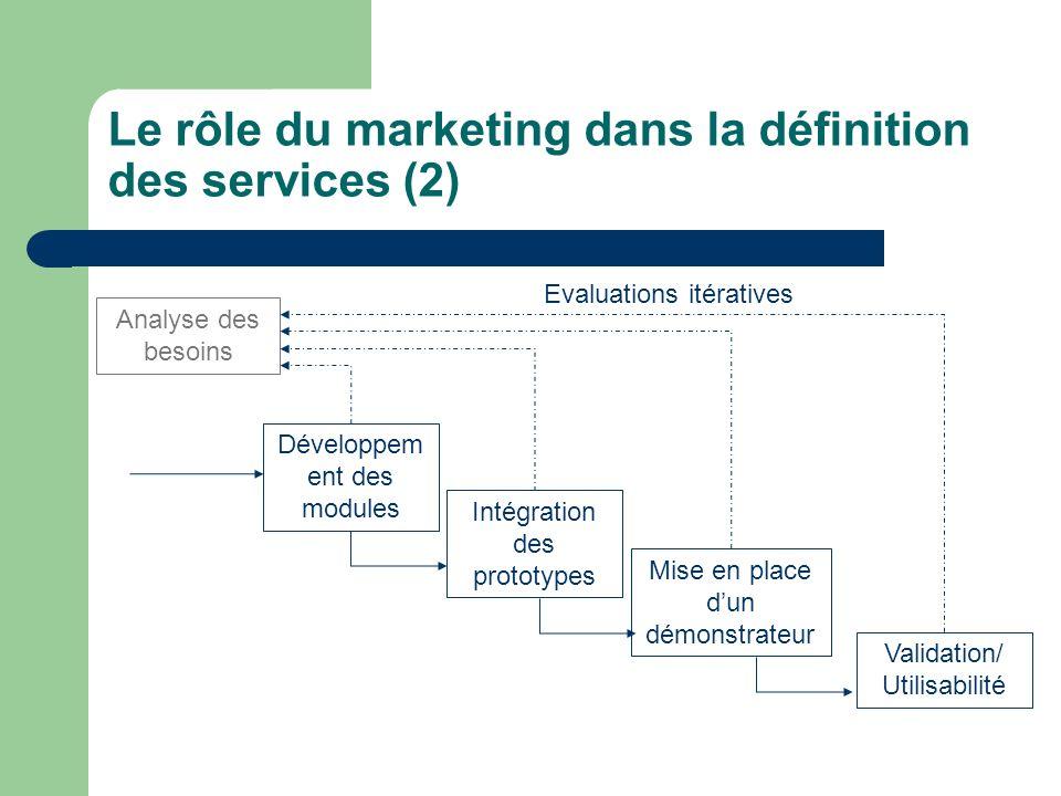 Le rôle du marketing dans la définition des services (2)