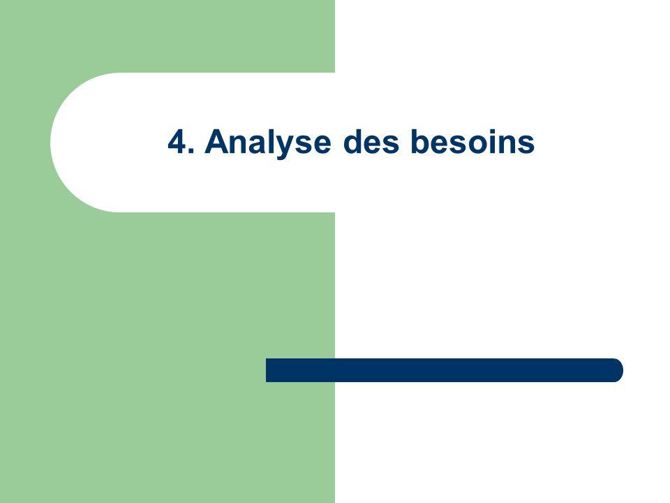 4. Analyse des besoins