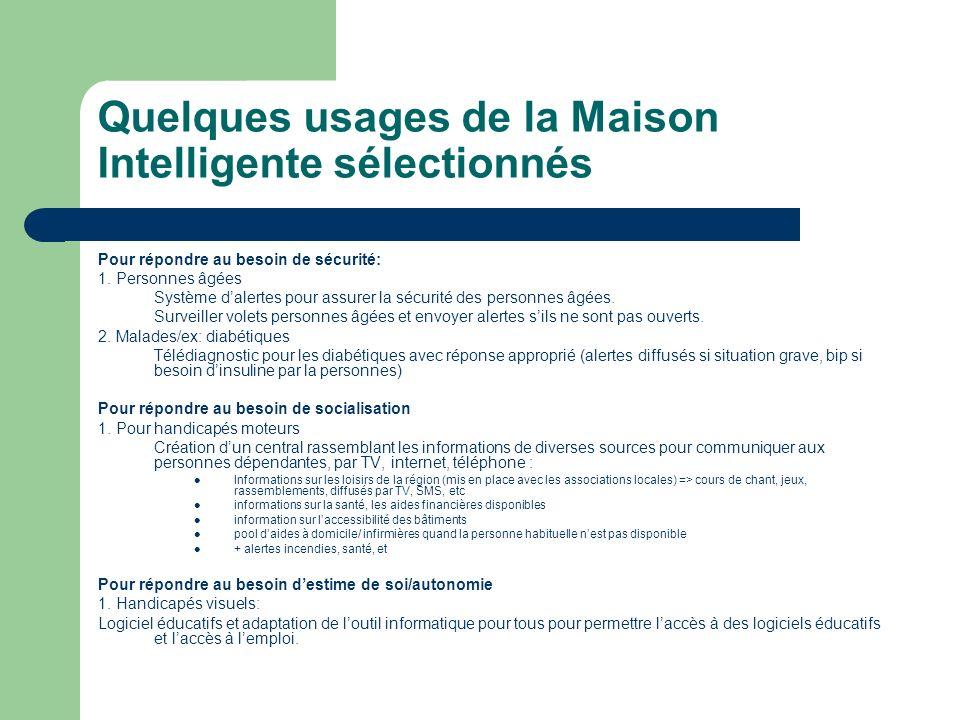 Quelques usages de la Maison Intelligente sélectionnés