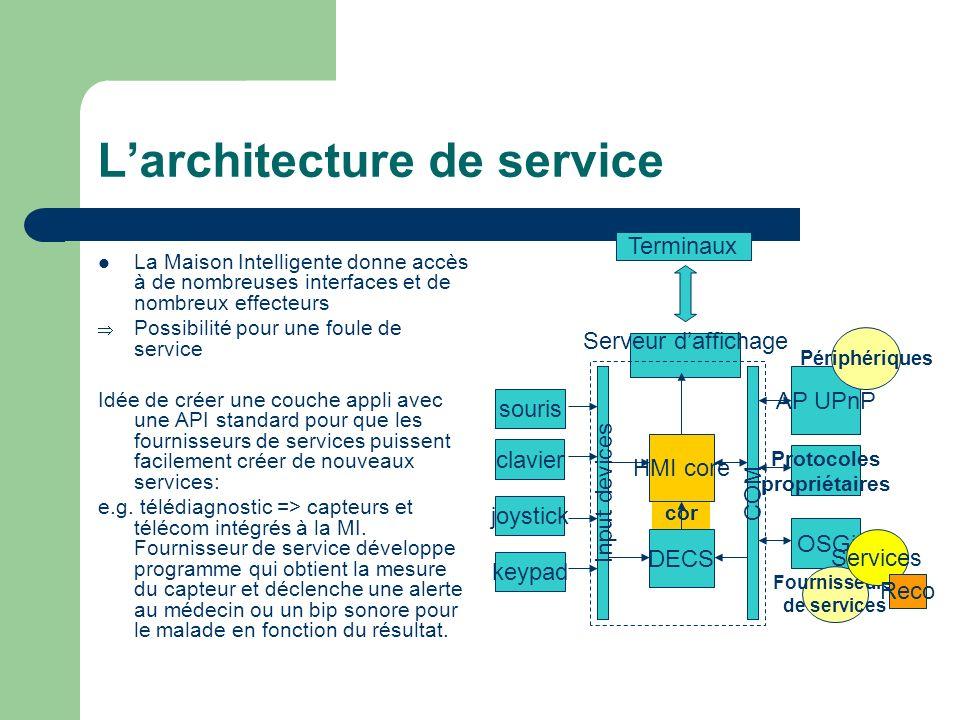 L'architecture de service