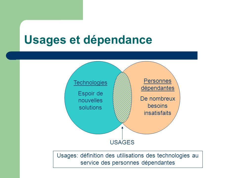 Usages et dépendance Personnes dépendantes Technologies