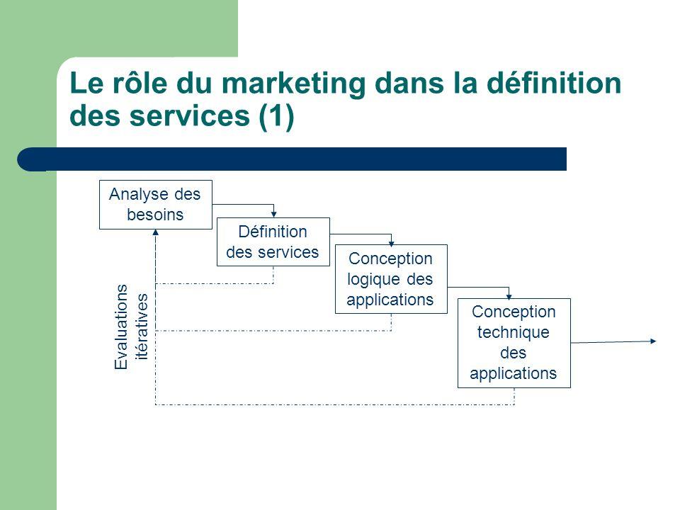 Le rôle du marketing dans la définition des services (1)