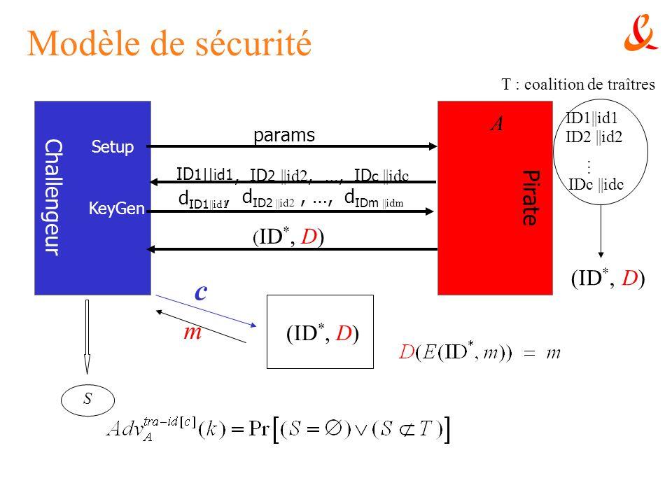 Modèle de sécurité c m A Challengeur Pirate (ID*, D) (ID*, D) params