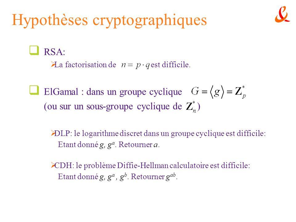 Hypothèses cryptographiques