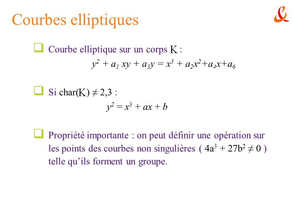 Courbes elliptiques Courbe elliptique sur un corps :