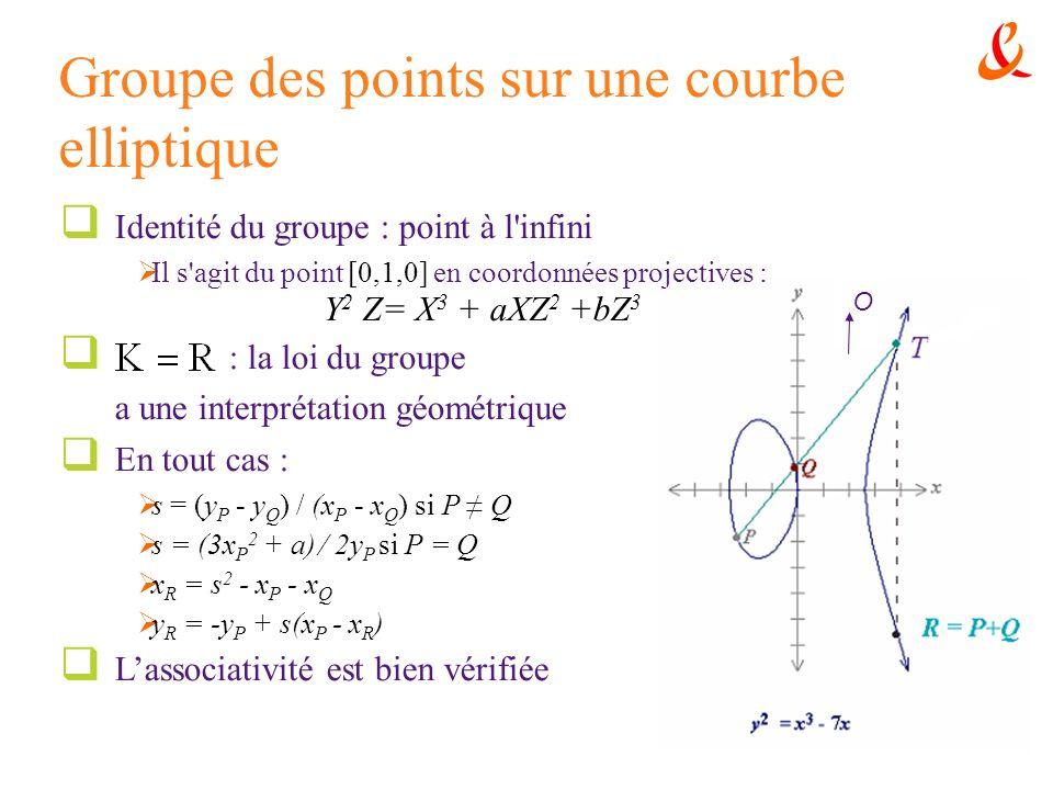 Groupe des points sur une courbe elliptique