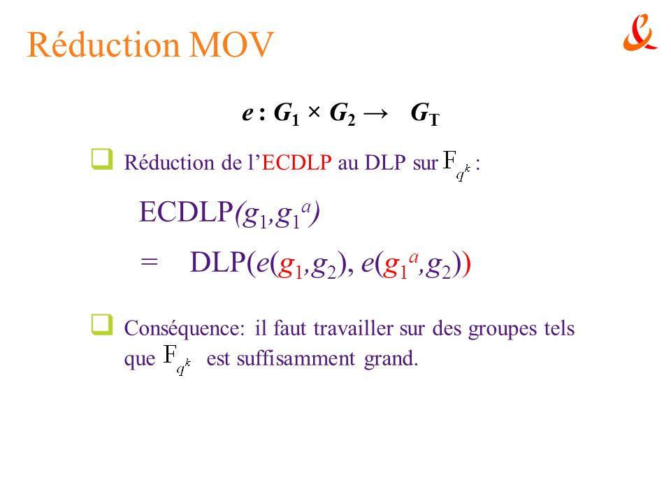 Réduction MOV ECDLP(g1,g1a) = DLP(e(g1,g2), e(g1a,g2))
