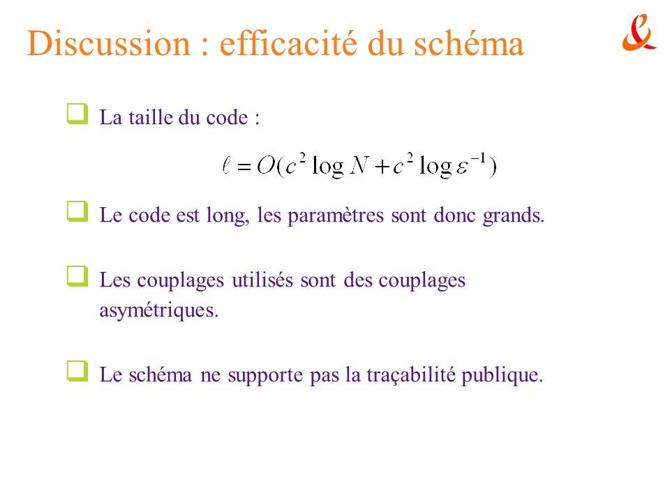 Discussion : efficacité du schéma