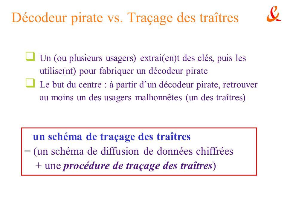Décodeur pirate vs. Traçage des traîtres