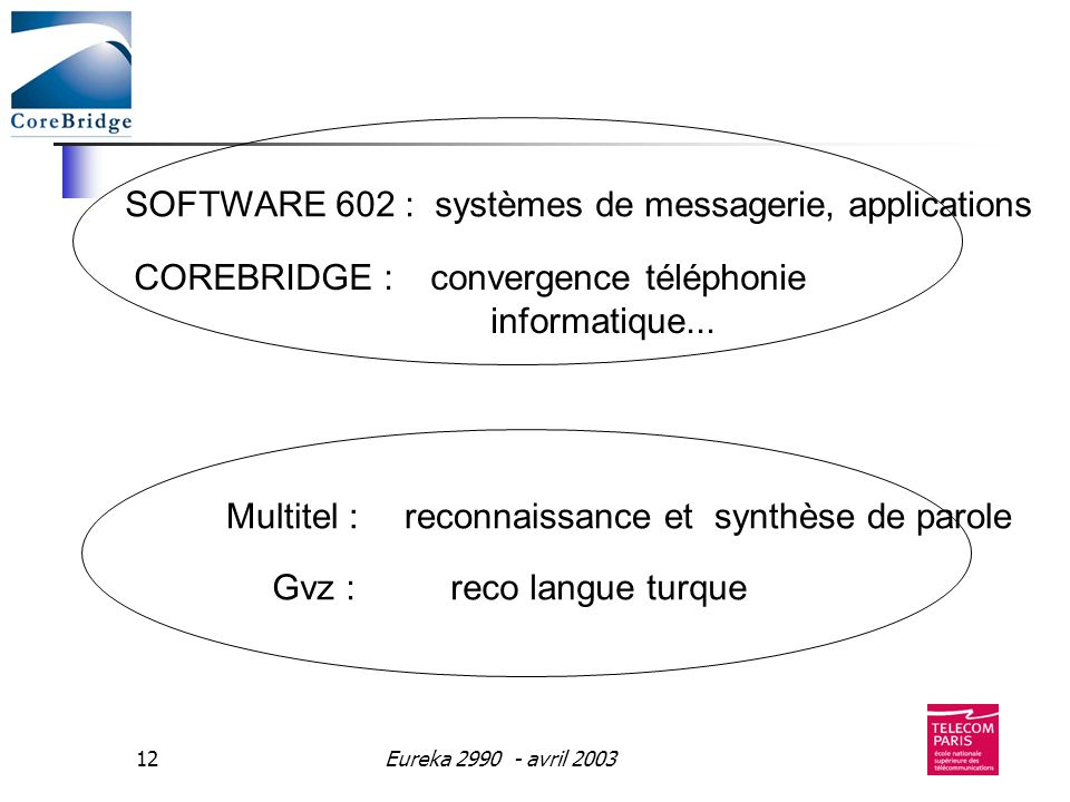 SOFTWARE 602 : systèmes de messagerie, applications
