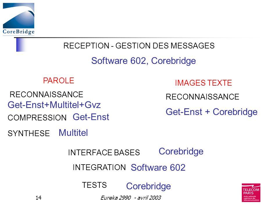 Get-Enst+Multitel+Gvz Get-Enst