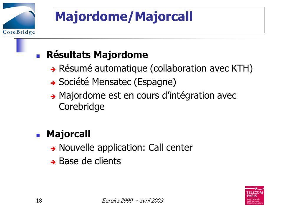 Majordome/Majorcall Résultats Majordome