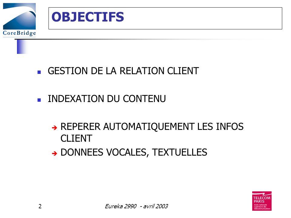 OBJECTIFS GESTION DE LA RELATION CLIENT INDEXATION DU CONTENU