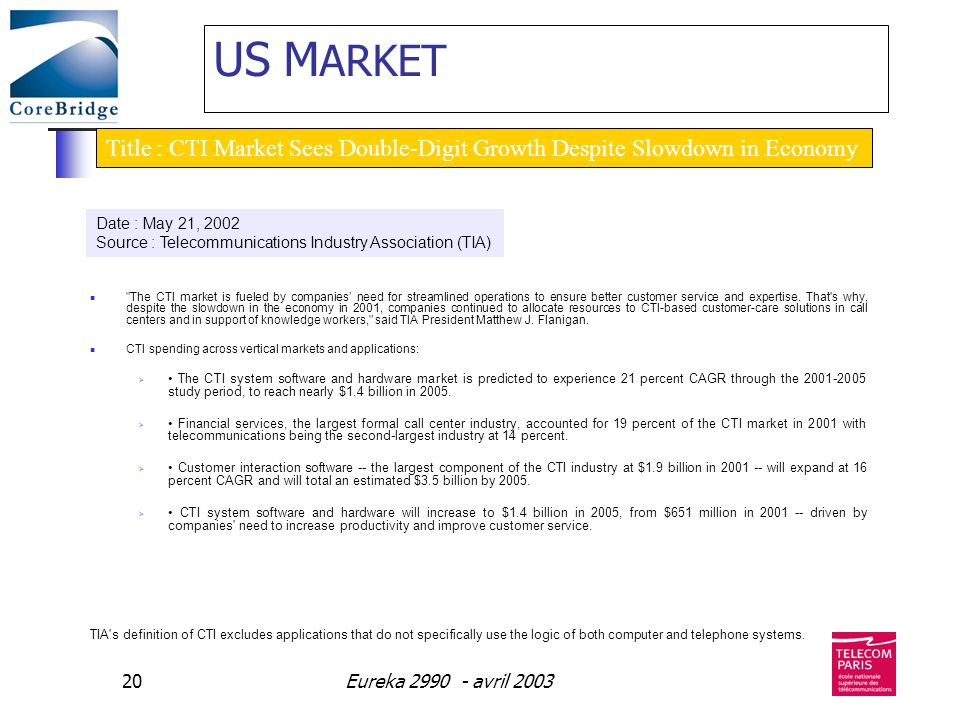US MARKET Title : CTI Market Sees Double-Digit Growth Despite Slowdown in Economy.