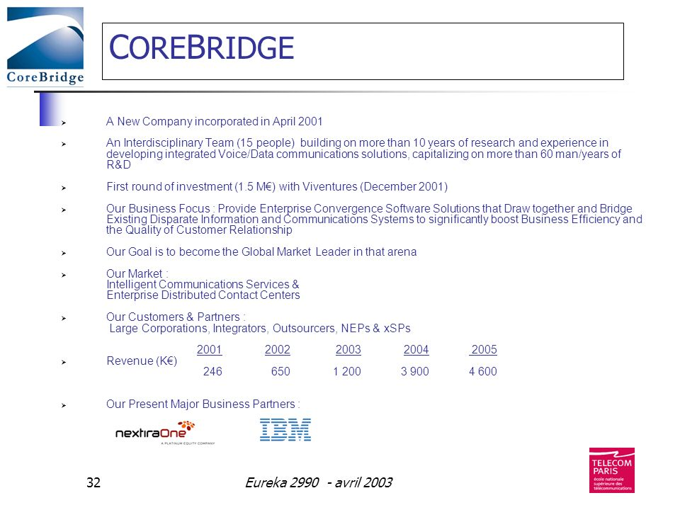 COREBRIDGE Eureka avril 2003