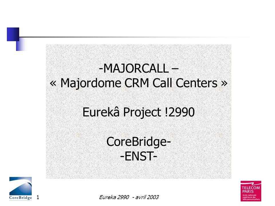 « Majordome CRM Call Centers »