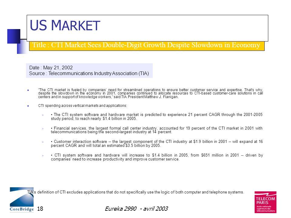 US MARKETTitle : CTI Market Sees Double-Digit Growth Despite Slowdown in Economy.