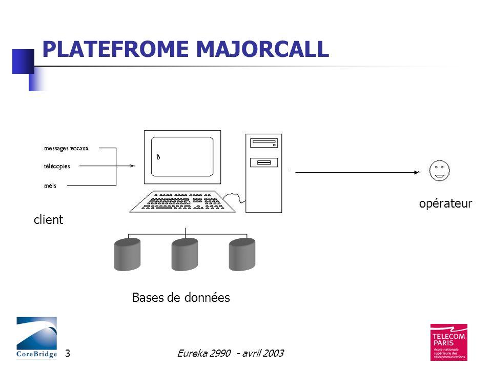 PLATEFROME MAJORCALL opérateur client Bases de données