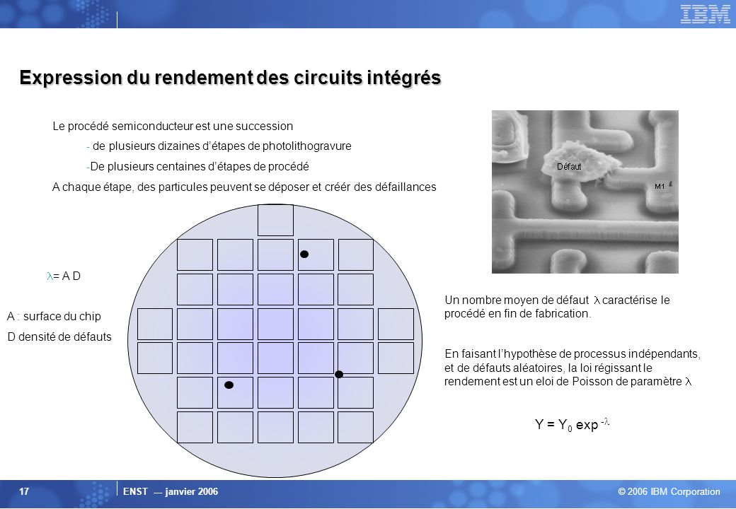 Expression du rendement des circuits intégrés