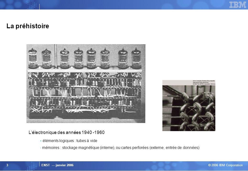 La préhistoire L'électronique des années 1940 -1960
