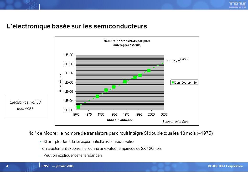 L'électronique basée sur les semiconducteurs