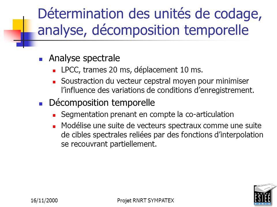 Détermination des unités de codage, analyse, décomposition temporelle