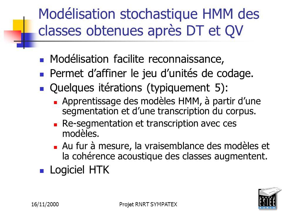 Modélisation stochastique HMM des classes obtenues après DT et QV