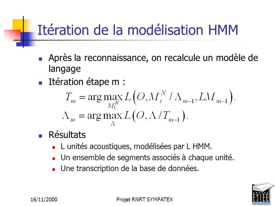 Itération de la modélisation HMM