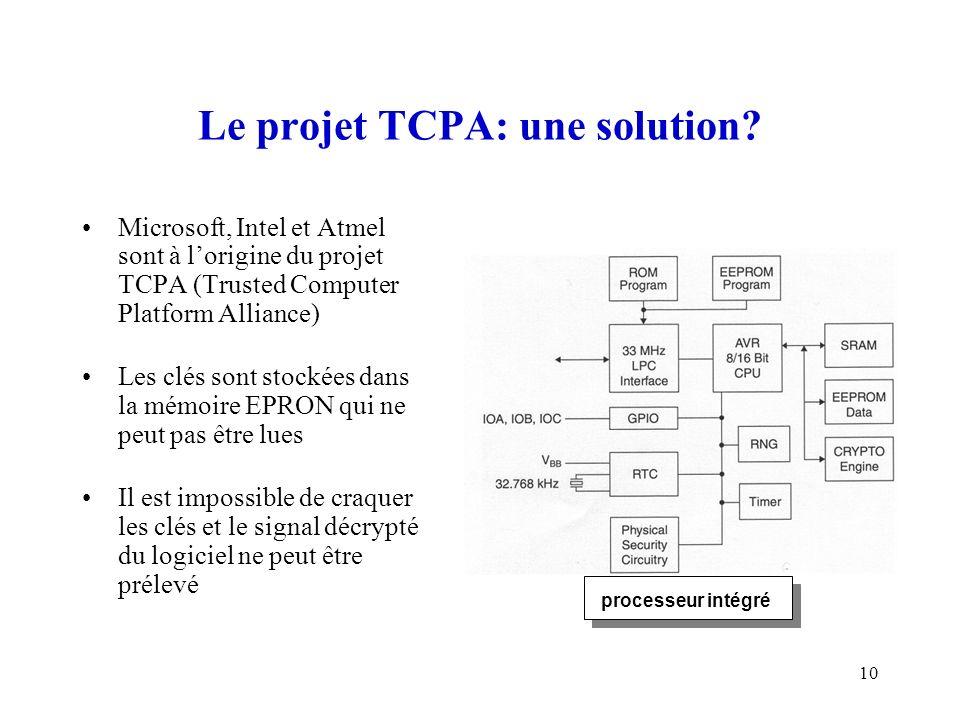 Le projet TCPA: une solution