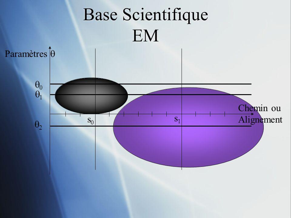 Base Scientifique EM Paramètres q Chemin ou Alignement s1 q2 s0 q0 q1