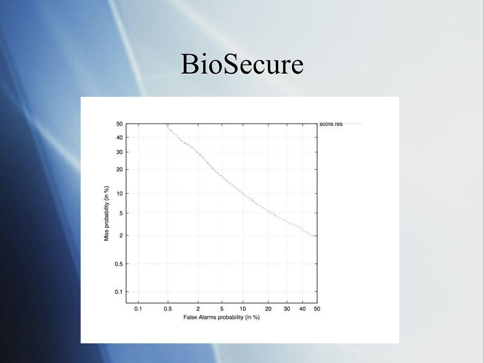 BioSecure
