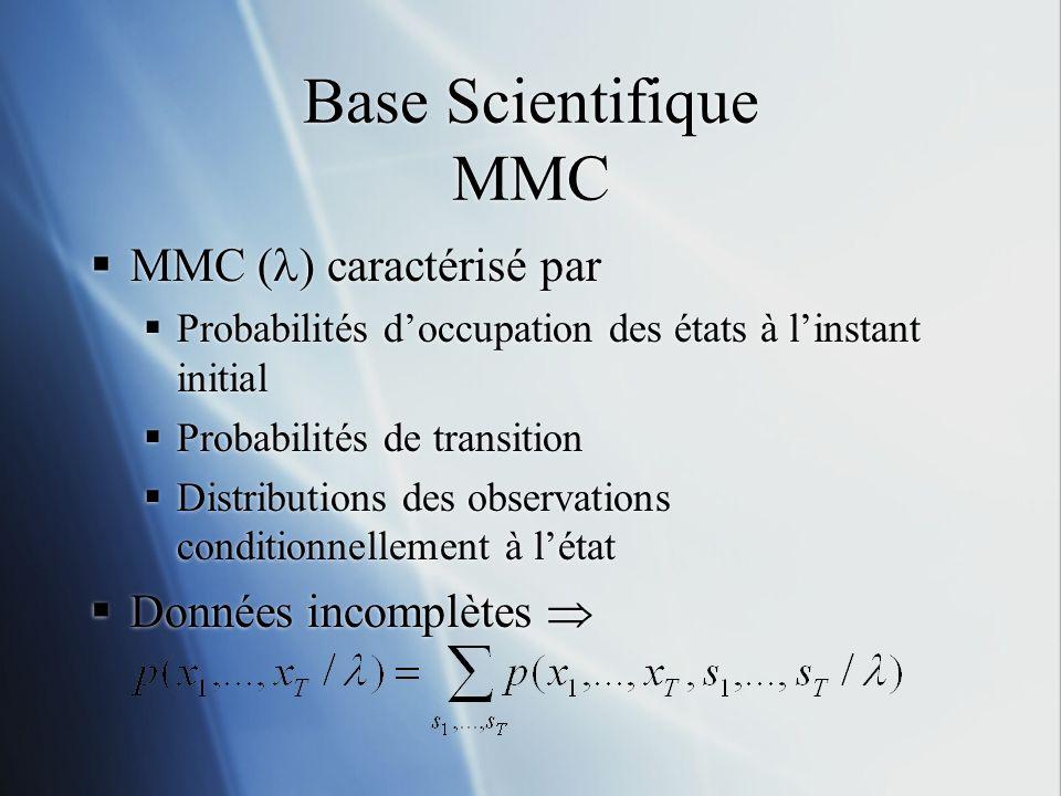 Base Scientifique MMC MMC (l) caractérisé par Données incomplètes 