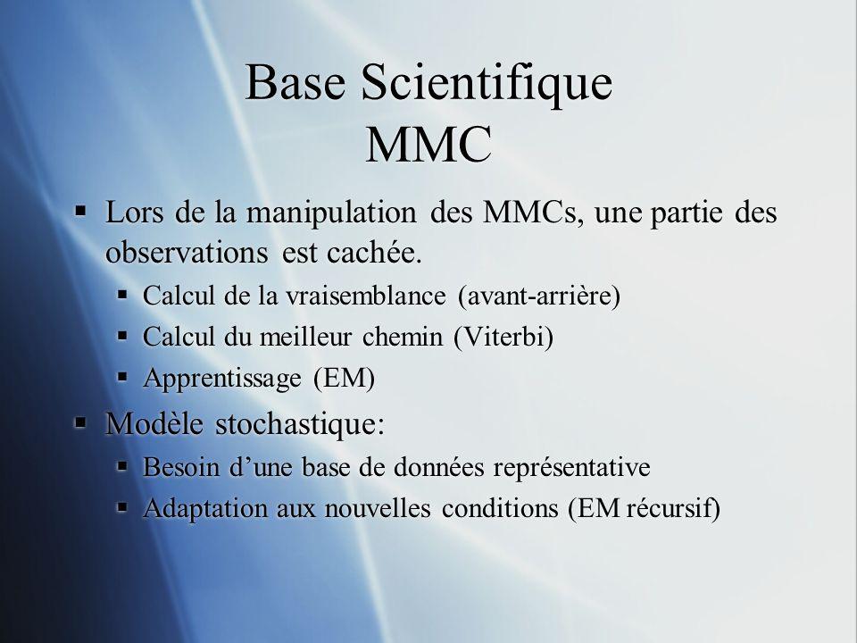 Base Scientifique MMC Lors de la manipulation des MMCs, une partie des observations est cachée. Calcul de la vraisemblance (avant-arrière)