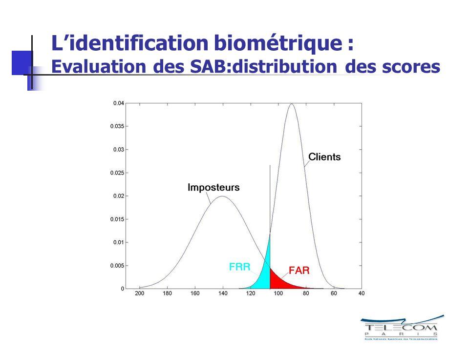 L'identification biométrique : Evaluation des SAB:distribution des scores