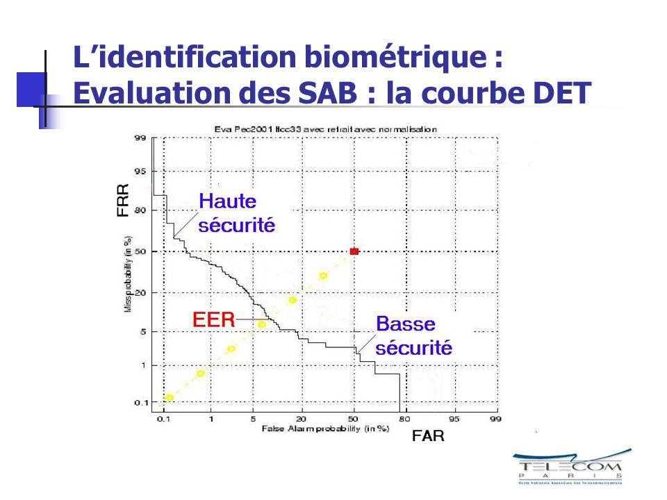 L'identification biométrique : Evaluation des SAB : la courbe DET