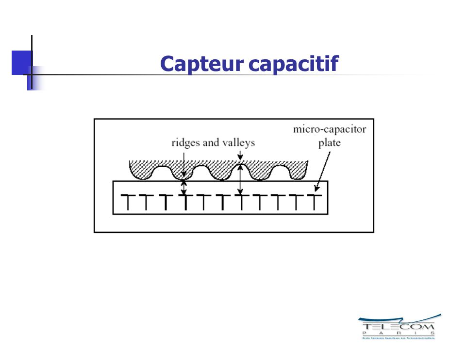 Capteur capacitif