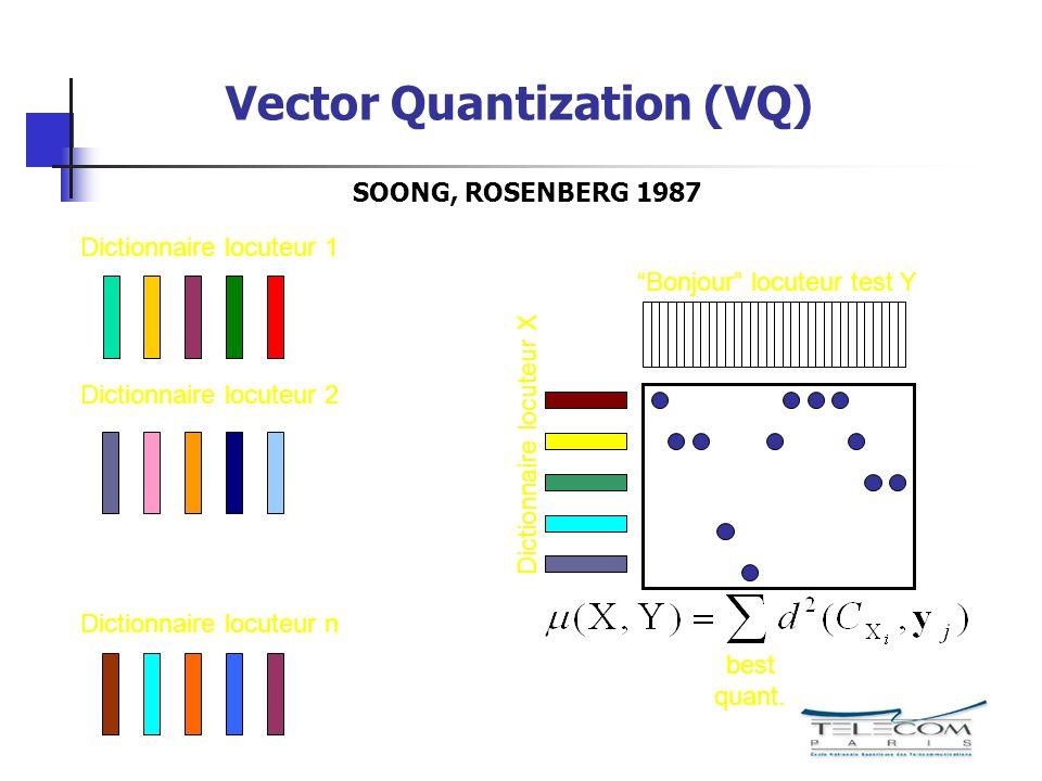 Vector Quantization (VQ)