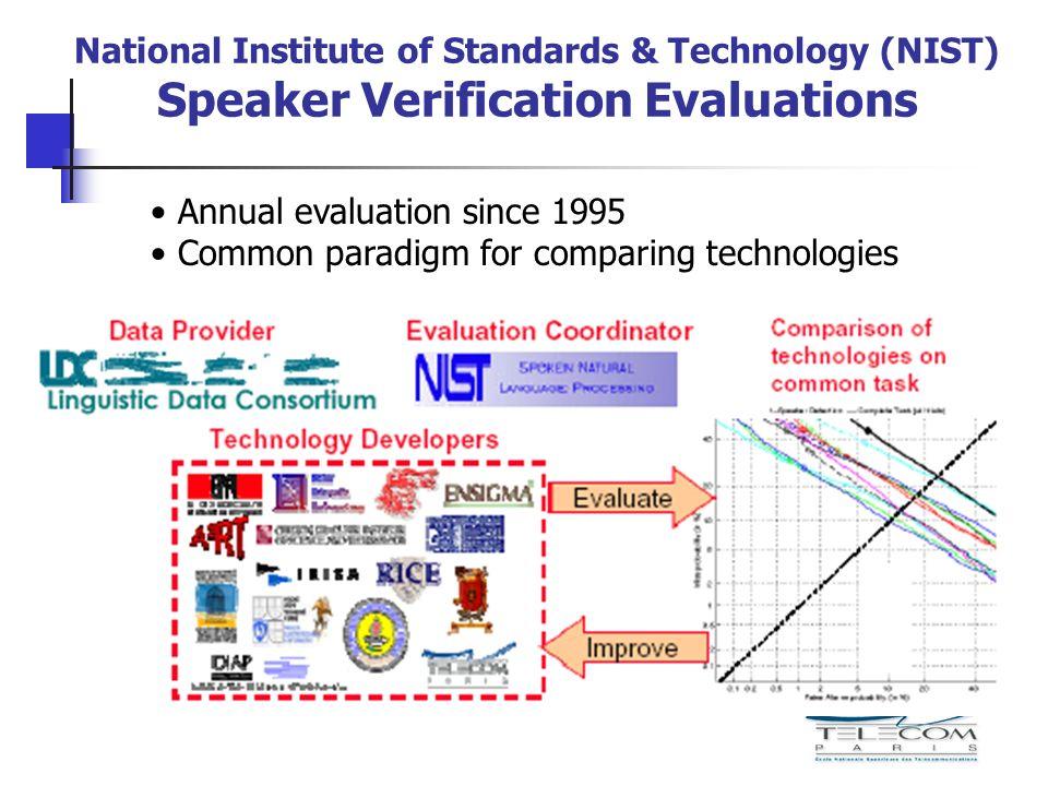 National Institute of Standards & Technology (NIST) Speaker Verification Evaluations