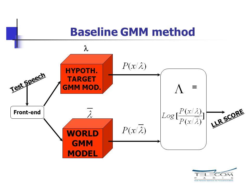 Baseline GMM method l WORLD GMM MODEL HYPOTH. TARGET GMM MOD. =