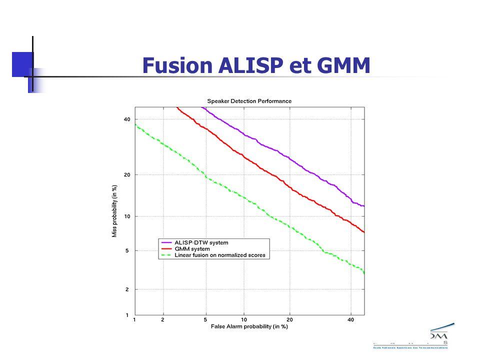Fusion ALISP et GMM