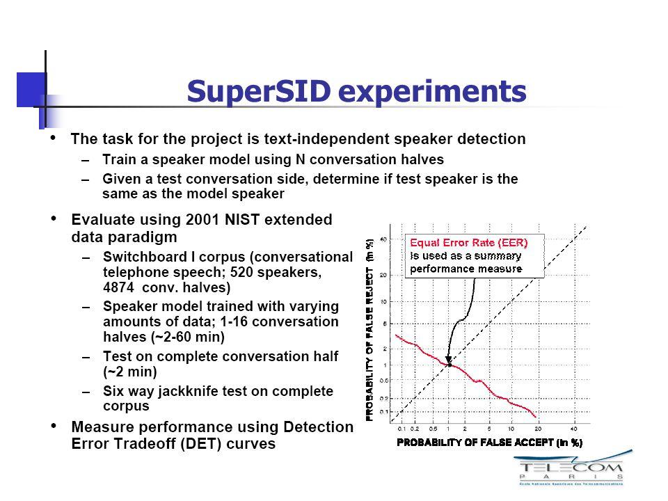 SuperSID experiments