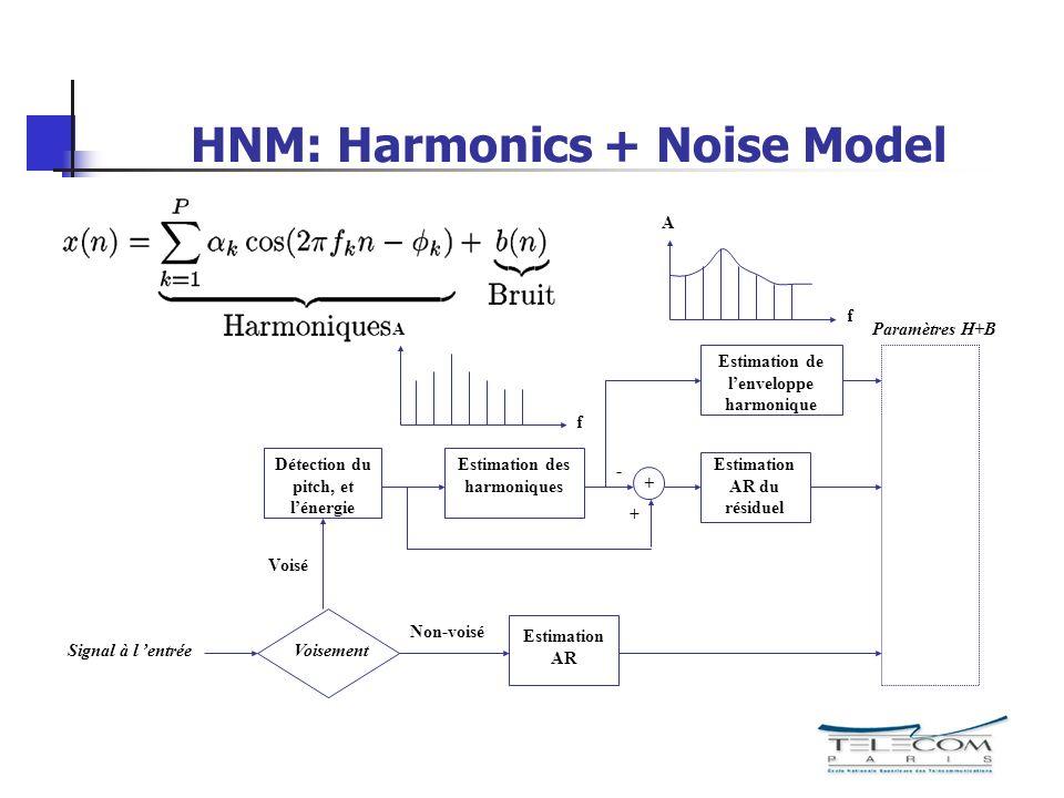HNM: Harmonics + Noise Model