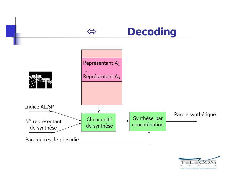  Decoding Représentant A1 … Représentant A8 Indice ALISP