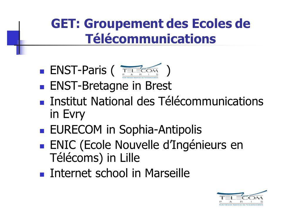GET: Groupement des Ecoles de Télécommunications