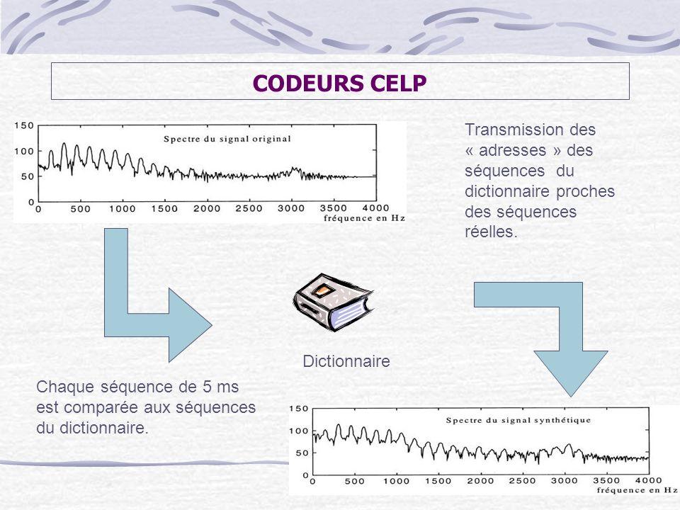 CODEURS CELP Transmission des « adresses » des séquences du dictionnaire proches des séquences réelles.