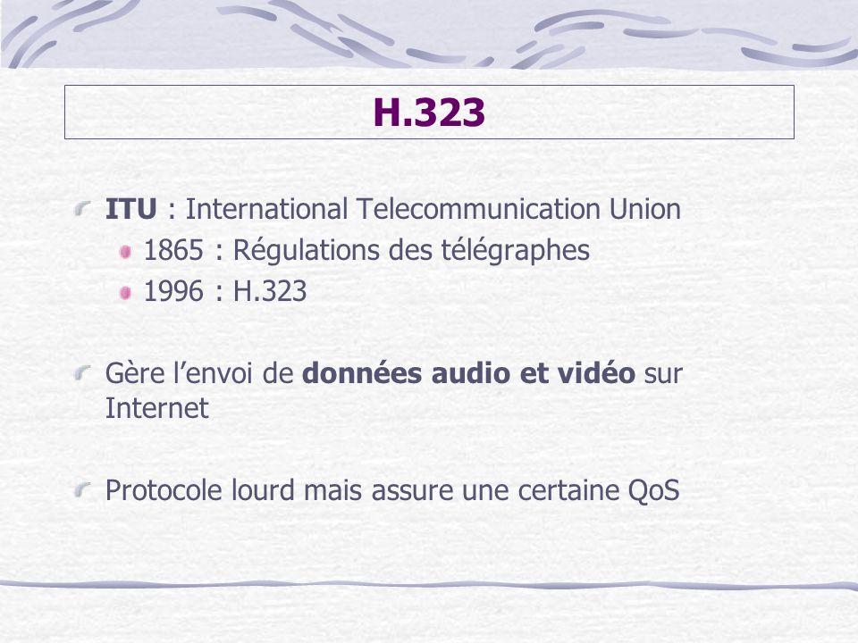 H.323 ITU : International Telecommunication Union