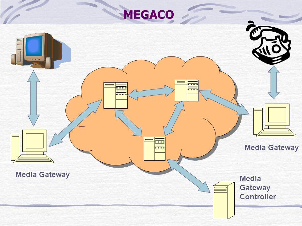 MEGACO Media Gateway Media Gateway Media Gateway Controller