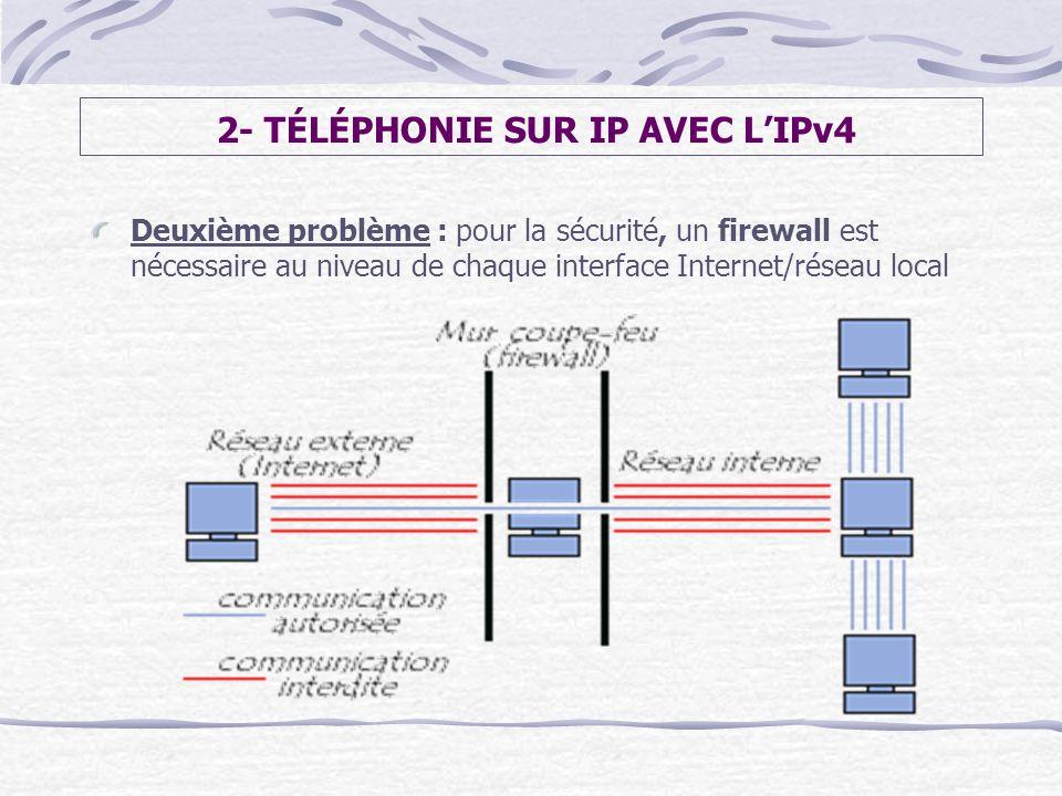 2- TÉLÉPHONIE SUR IP AVEC L'IPv4