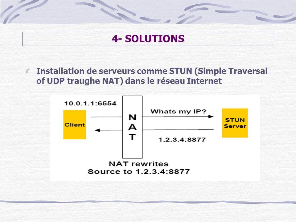 4- SOLUTIONS Installation de serveurs comme STUN (Simple Traversal of UDP traughe NAT) dans le réseau Internet.